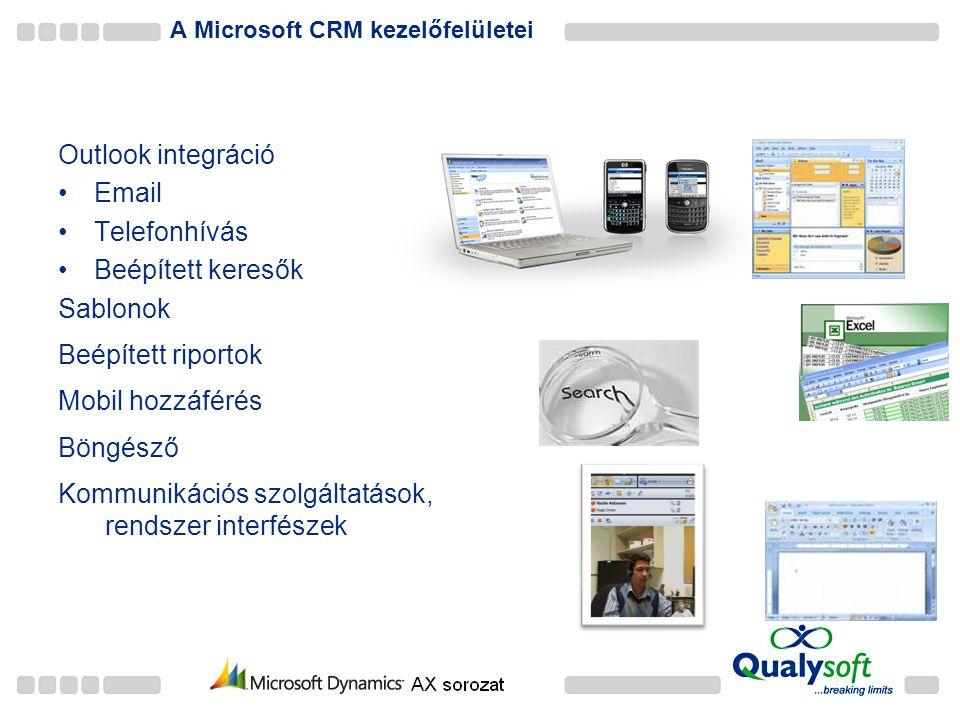 A Microsoft CRM kezelőfelületei