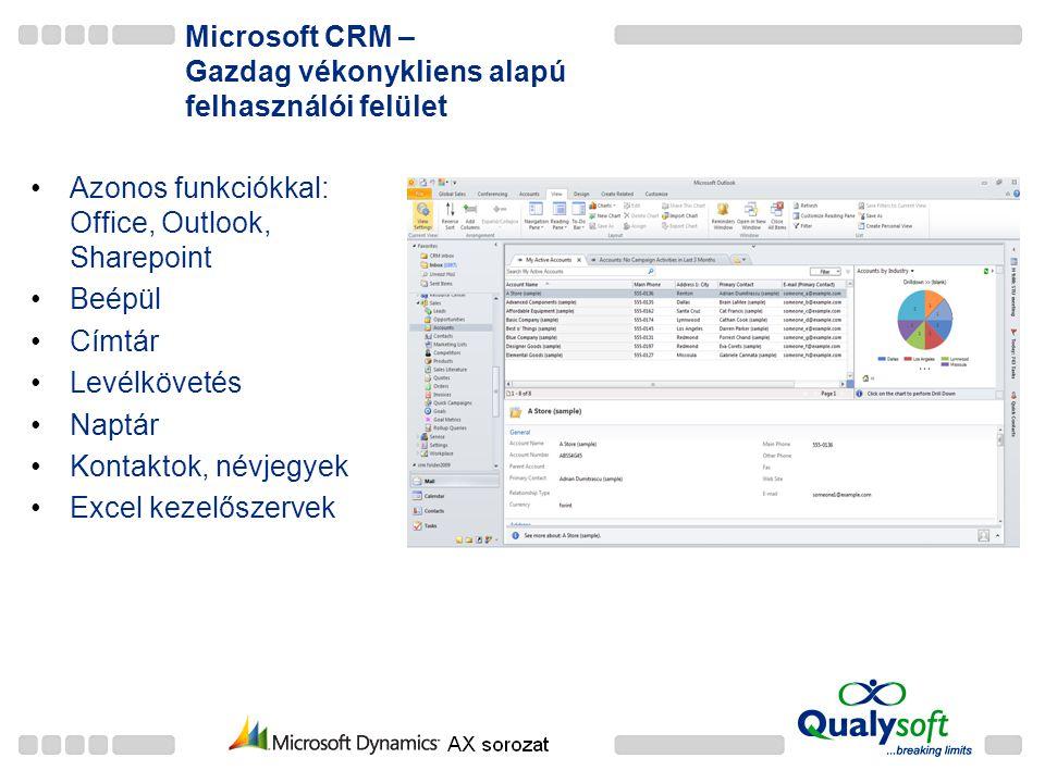 Microsoft CRM – Gazdag vékonykliens alapú felhasználói felület