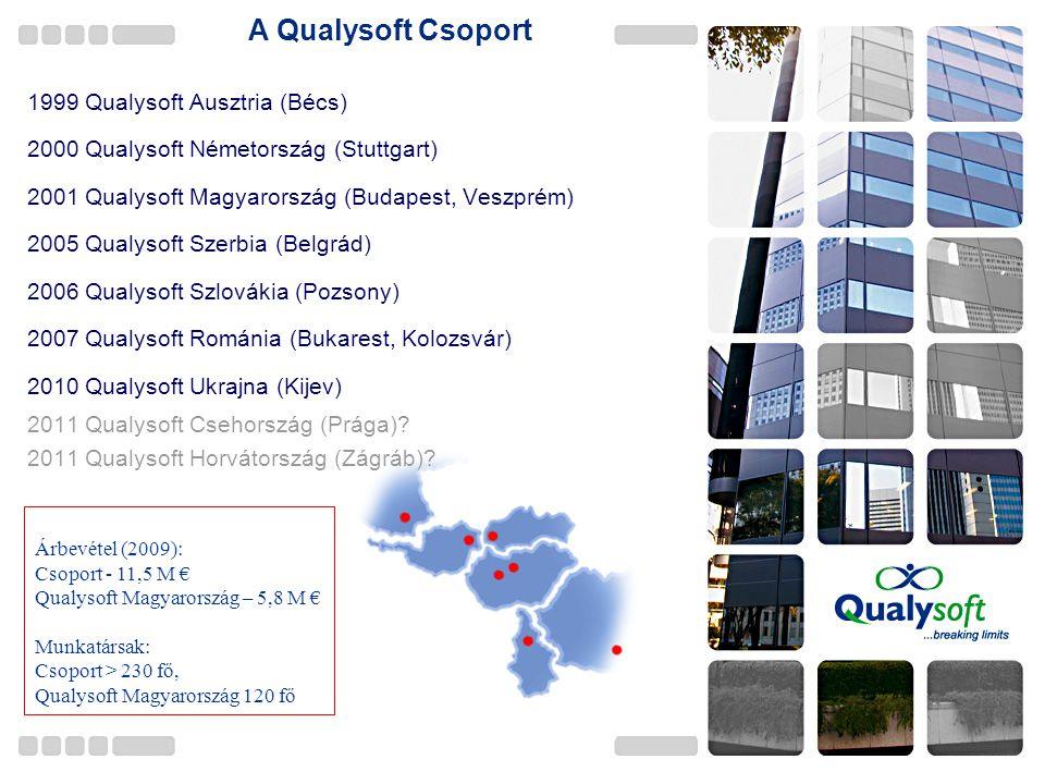 A Qualysoft Csoport 1999 Qualysoft Ausztria (Bécs)