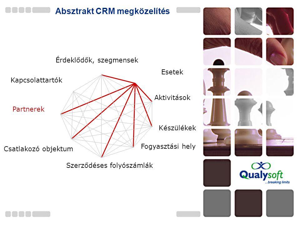 Absztrakt CRM megközelítés
