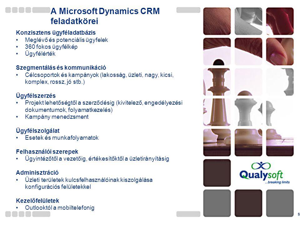 A Microsoft Dynamics CRM feladatkörei