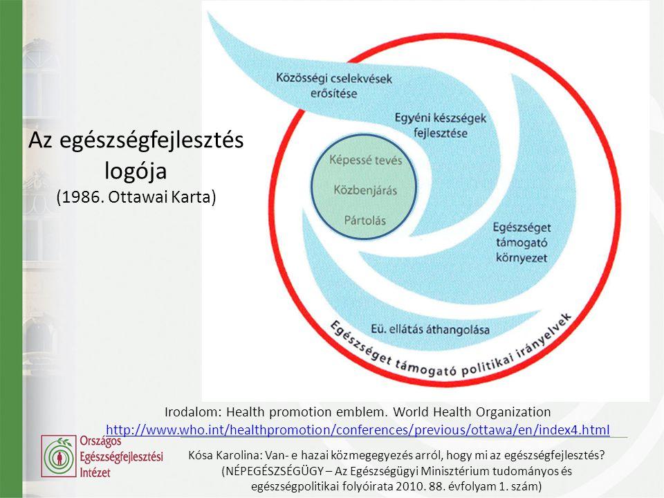Az egészségfejlesztés logója (1986. Ottawai Karta)