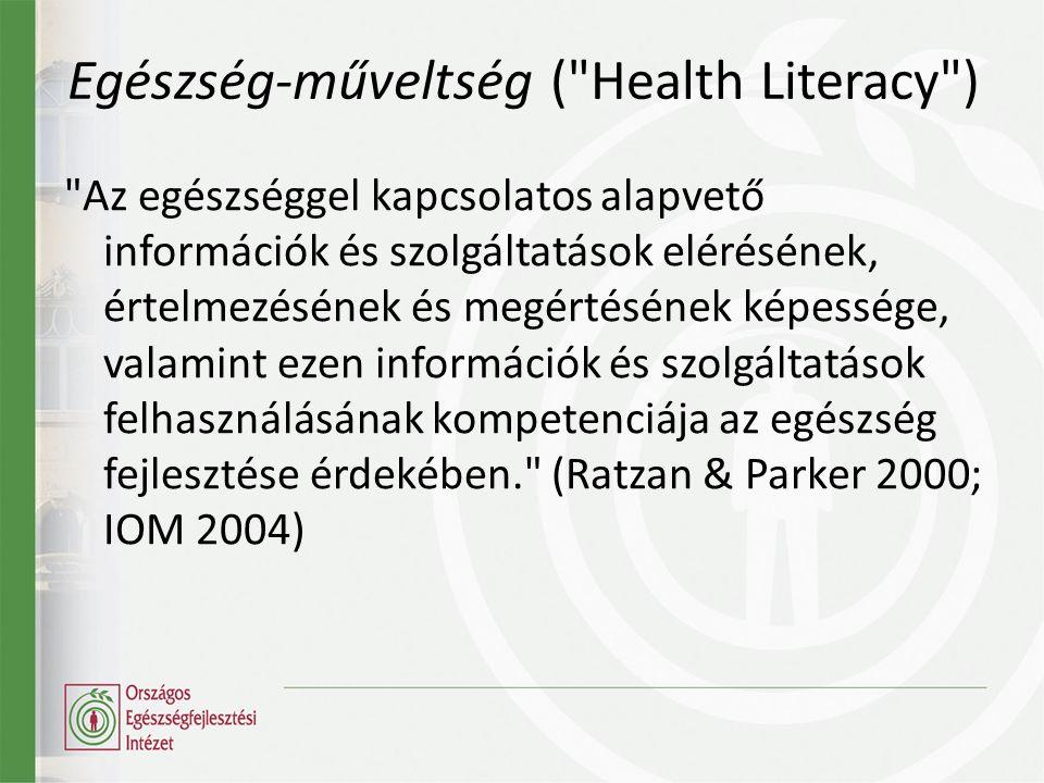 Egészség-műveltség ( Health Literacy )