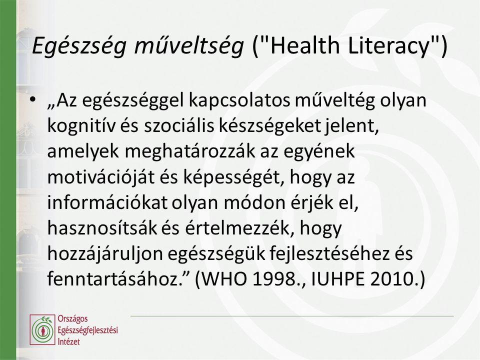 Egészség műveltség ( Health Literacy )