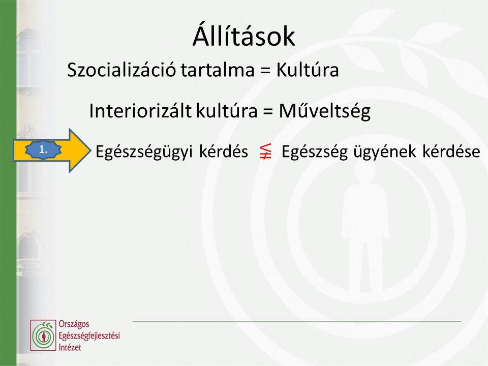 Szocializáció tartalma = Kultúra