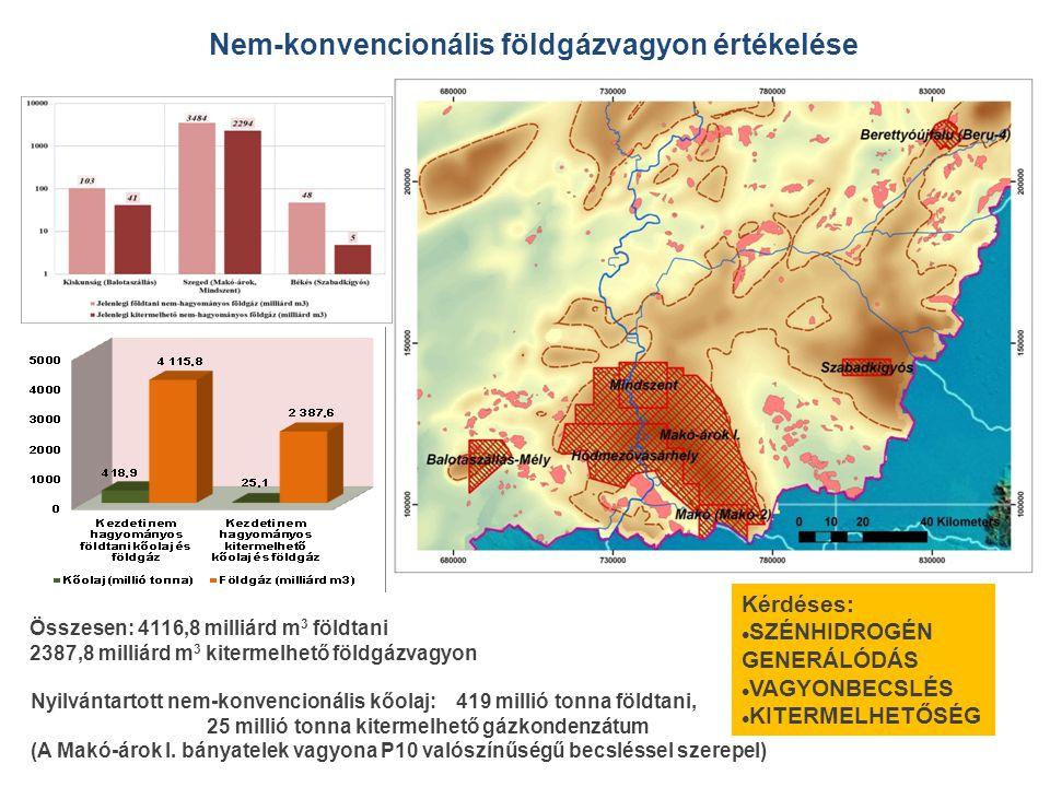Nem-konvencionális földgázvagyon értékelése