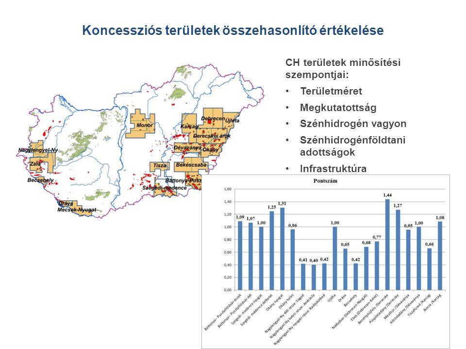 Koncessziós területek összehasonlító értékelése