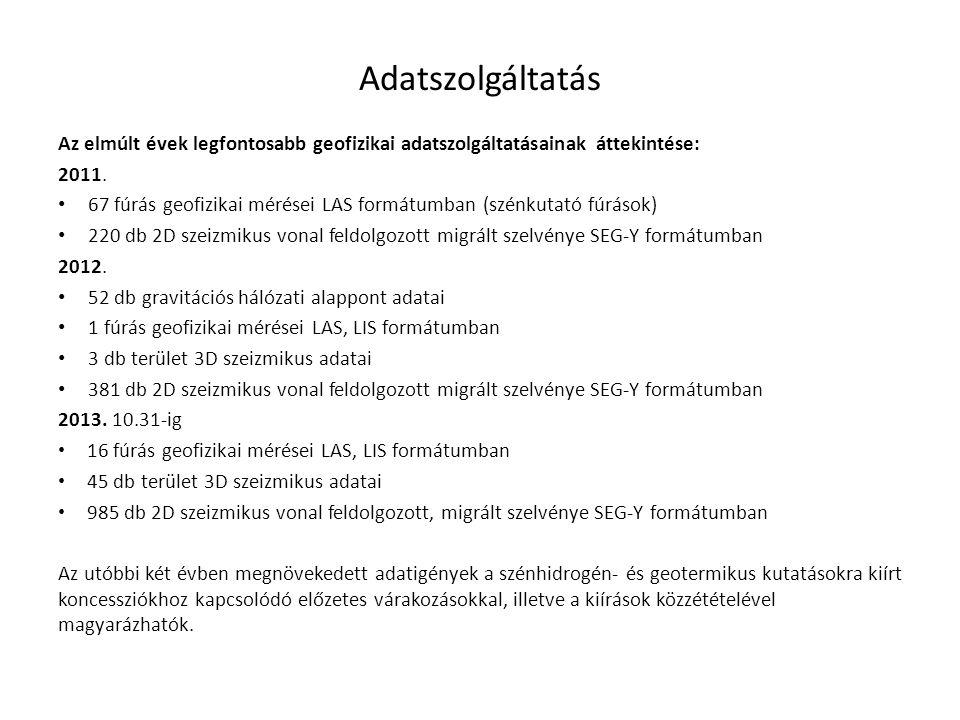 Adatszolgáltatás Az elmúlt évek legfontosabb geofizikai adatszolgáltatásainak áttekintése: 2011.