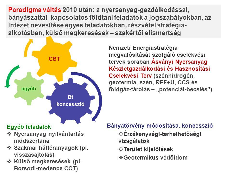 Paradigma váltás 2010 után: a nyersanyag-gazdálkodással,