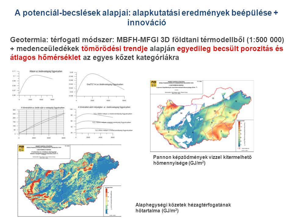 A potenciál-becslések alapjai: alapkutatási eredmények beépülése + innováció
