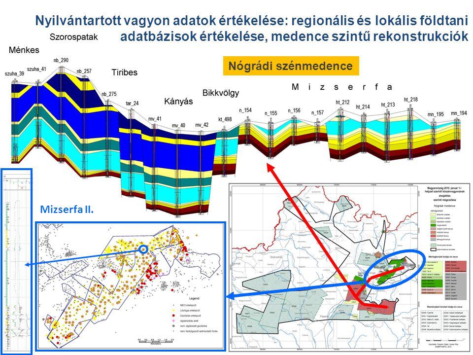 Nyilvántartott vagyon adatok értékelése: regionális és lokális földtani adatbázisok értékelése, medence szintű rekonstrukciók