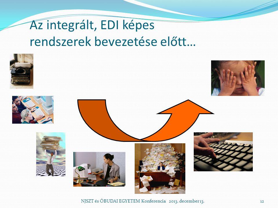 Az integrált, EDI képes rendszerek bevezetése előtt…