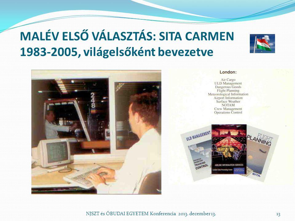 MALÉV ELSŐ VÁLASZTÁS: SITA CARMEN 1983-2005, világelsőként bevezetve