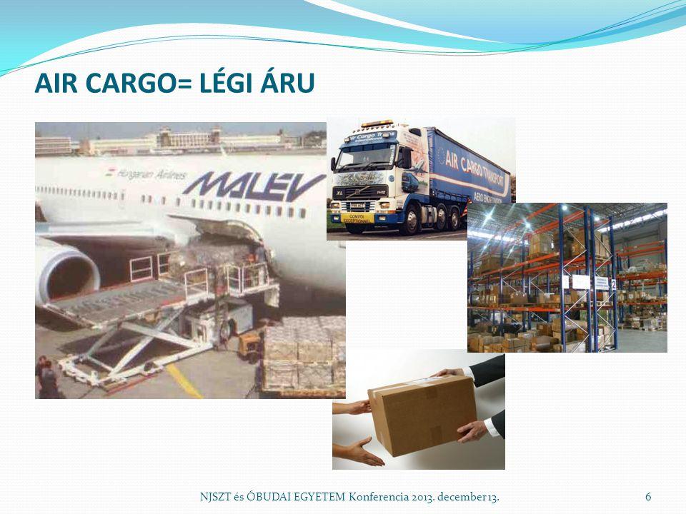 AIR CARGO= LÉGI ÁRU NJSZT és ÓBUDAI EGYETEM Konferencia 2013. december 13.