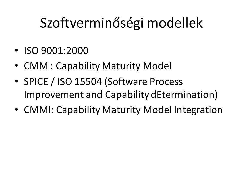Szoftverminőségi modellek