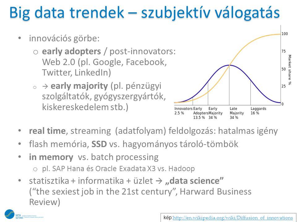 Big data trendek – szubjektív válogatás