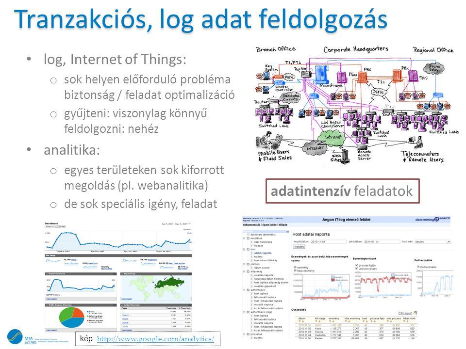 Tranzakciós, log adat feldolgozás