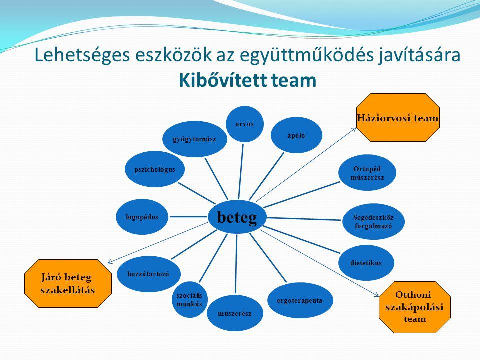 Lehetséges eszközök az együttműködés javítására Kibővített team
