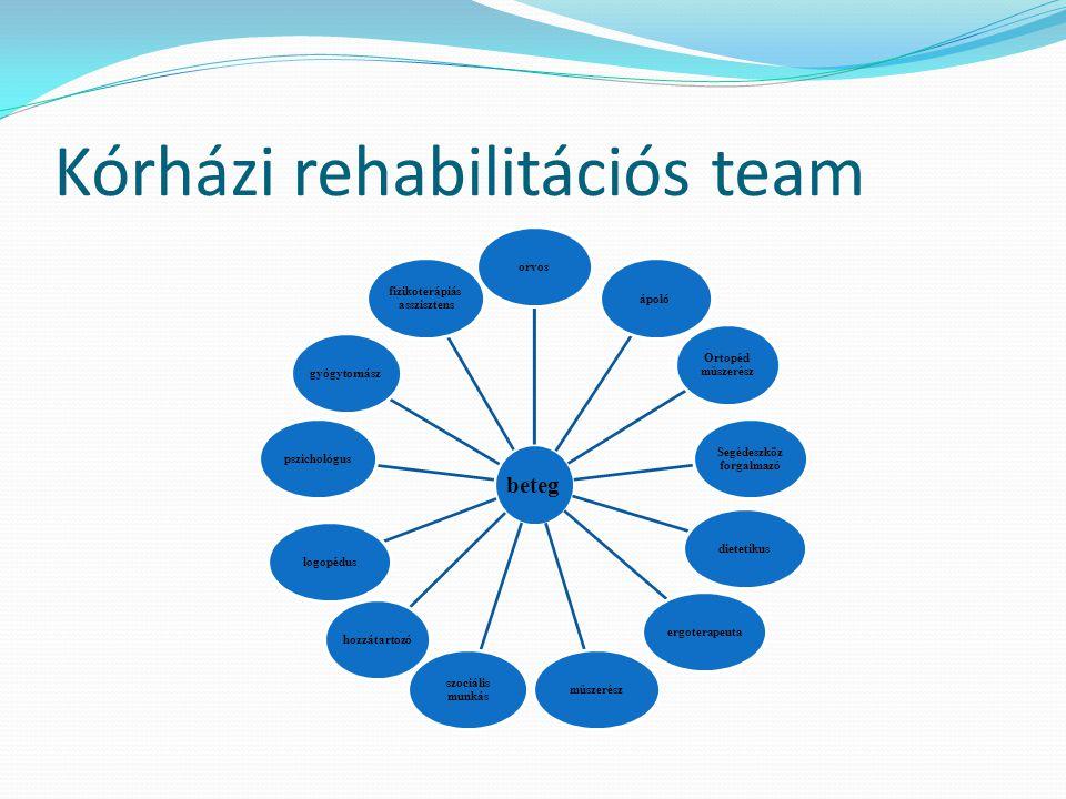 Kórházi rehabilitációs team