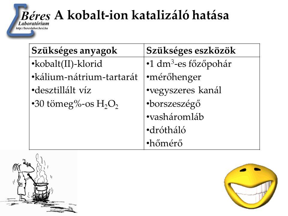 A kobalt-ion katalizáló hatása