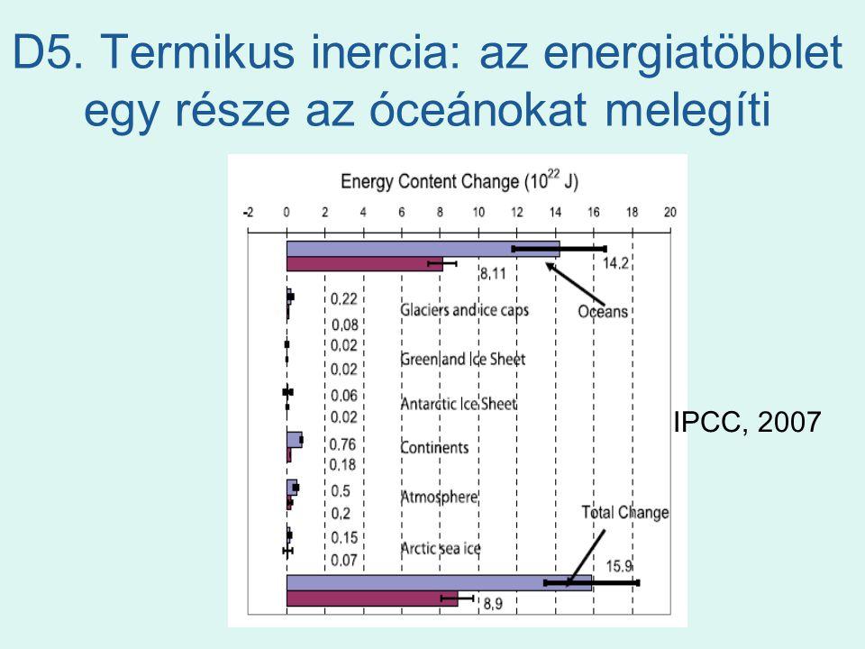 D5. Termikus inercia: az energiatöbblet egy része az óceánokat melegíti
