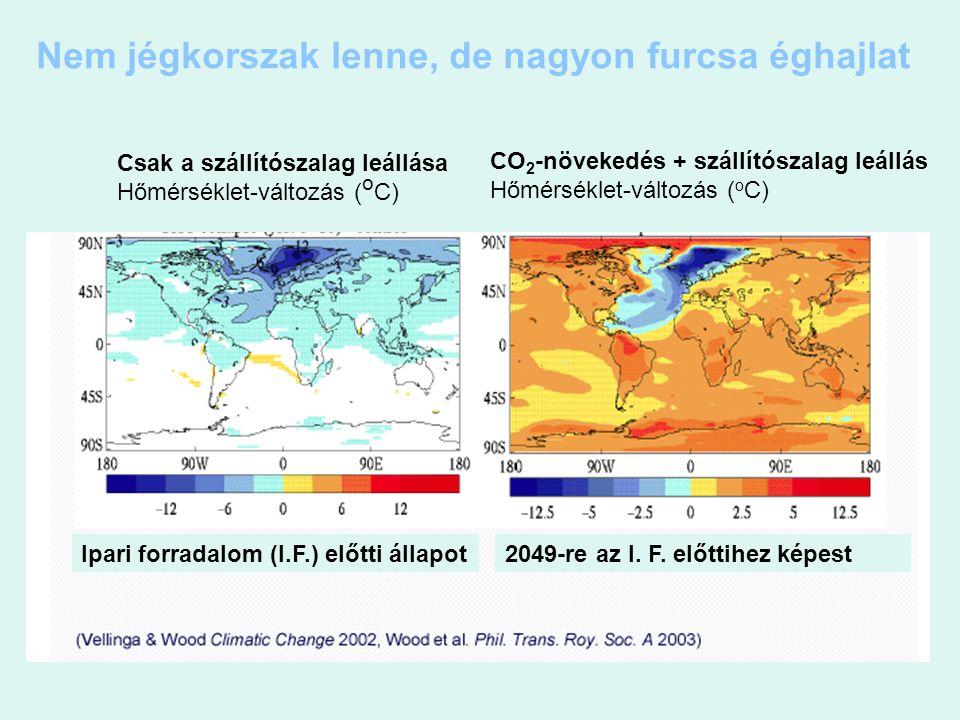 Nem jégkorszak lenne, de nagyon furcsa éghajlat