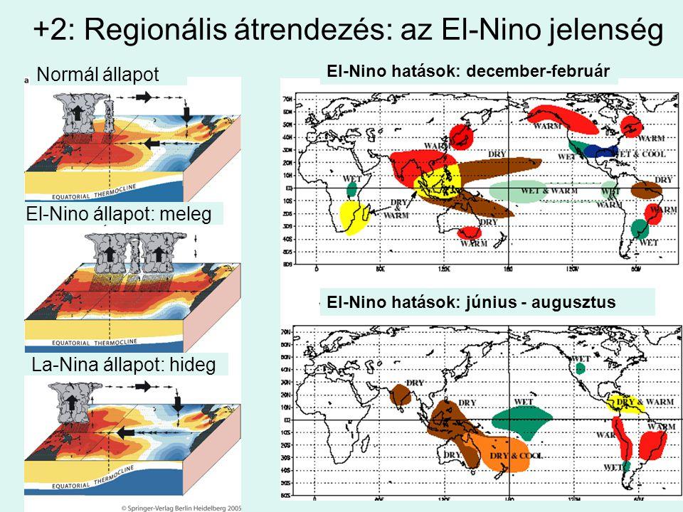 +2: Regionális átrendezés: az El-Nino jelenség