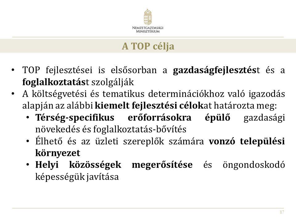 A TOP célja TOP fejlesztései is elsősorban a gazdaságfejlesztést és a foglalkoztatást szolgálják.