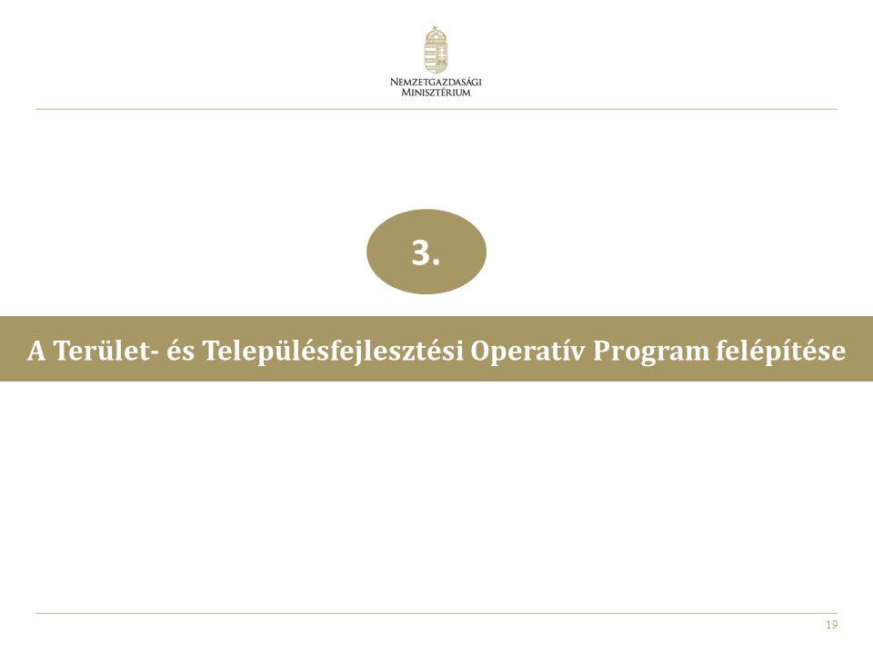 A Terület- és Településfejlesztési Operatív Program felépítése