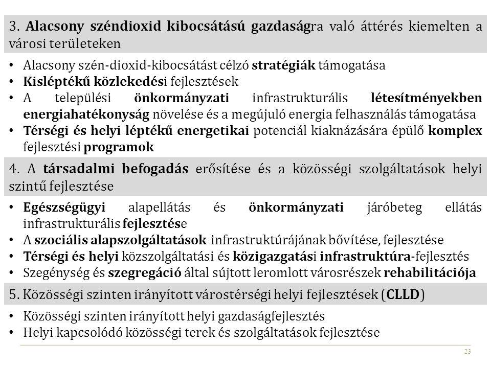 5. Közösségi szinten irányított várostérségi helyi fejlesztések (CLLD)