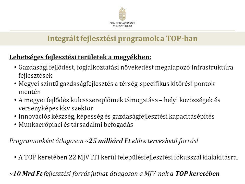 Integrált fejlesztési programok a TOP-ban