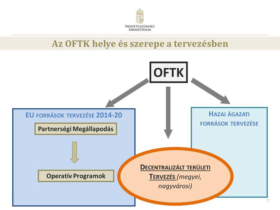 Az OFTK helye és szerepe a tervezésben
