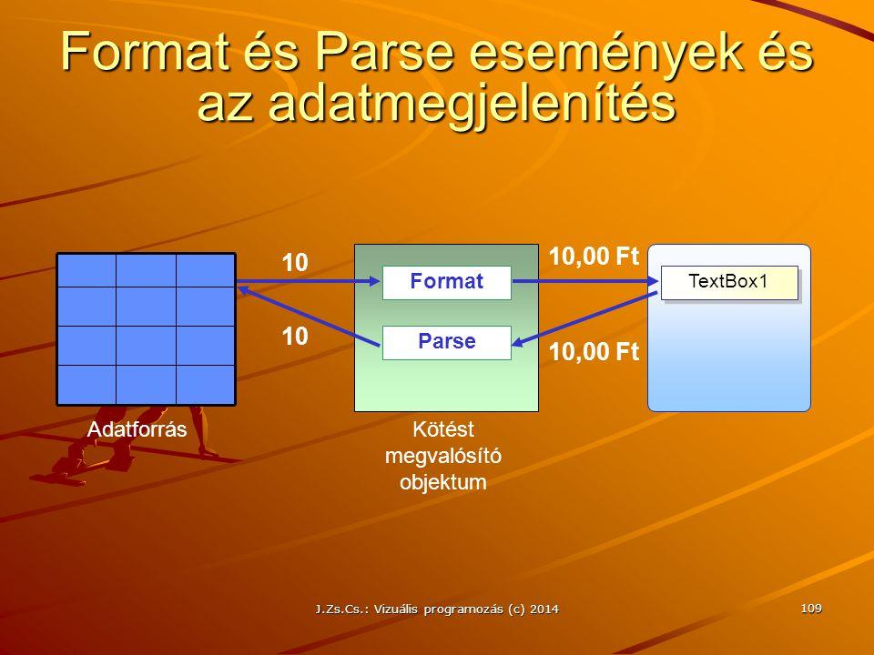 Format és Parse események és az adatmegjelenítés