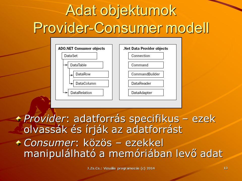 Adat objektumok Provider-Consumer modell