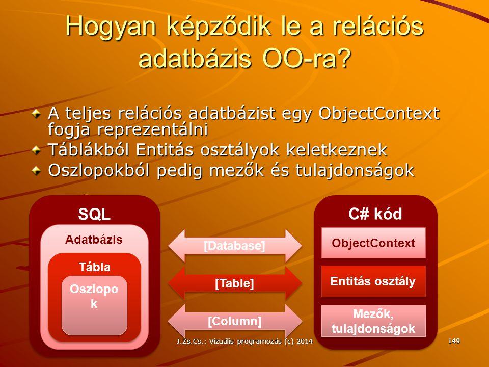 Hogyan képződik le a relációs adatbázis OO-ra