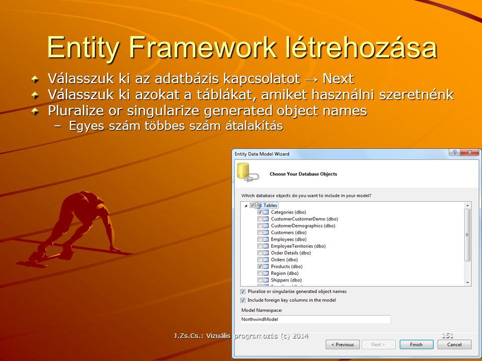 Entity Framework létrehozása
