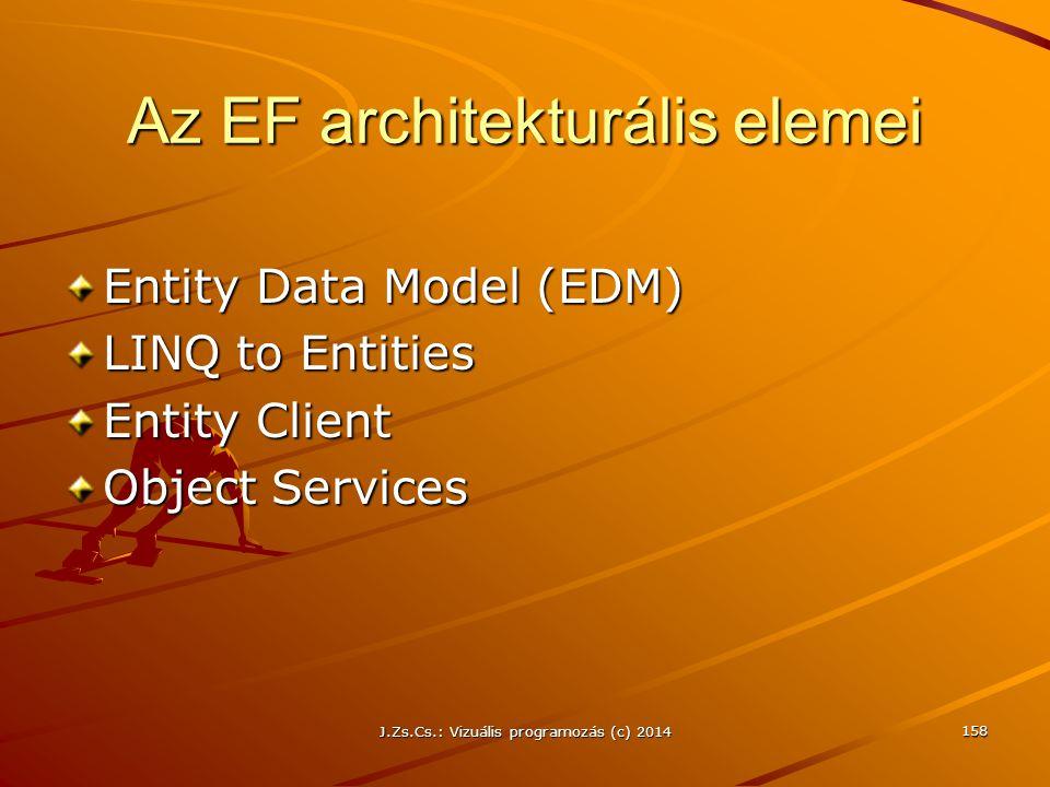 Az EF architekturális elemei