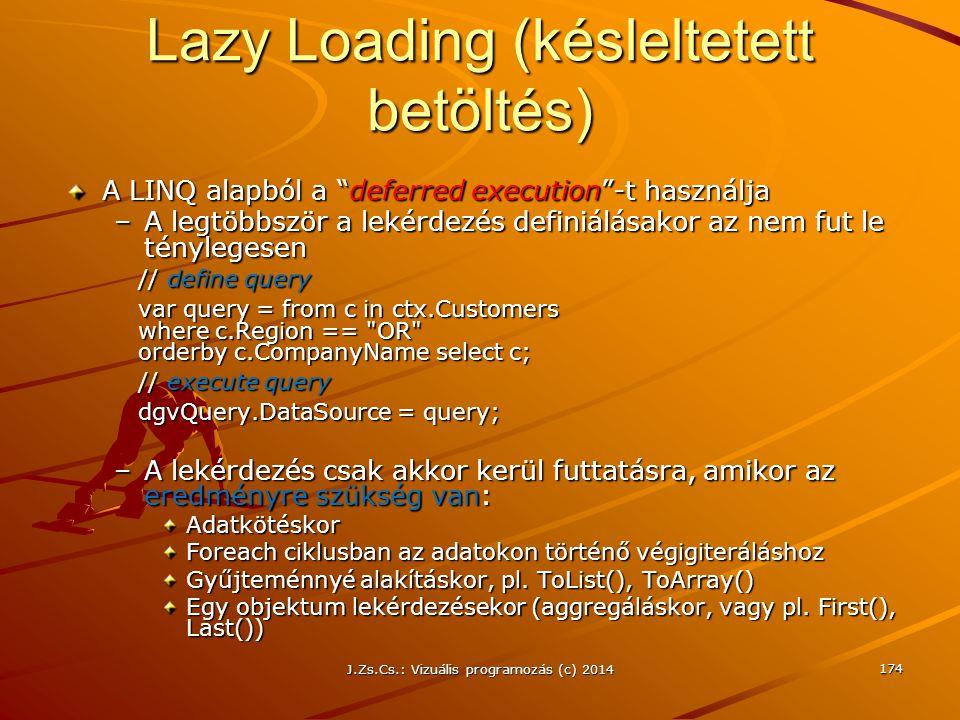 Lazy Loading (késleltetett betöltés)