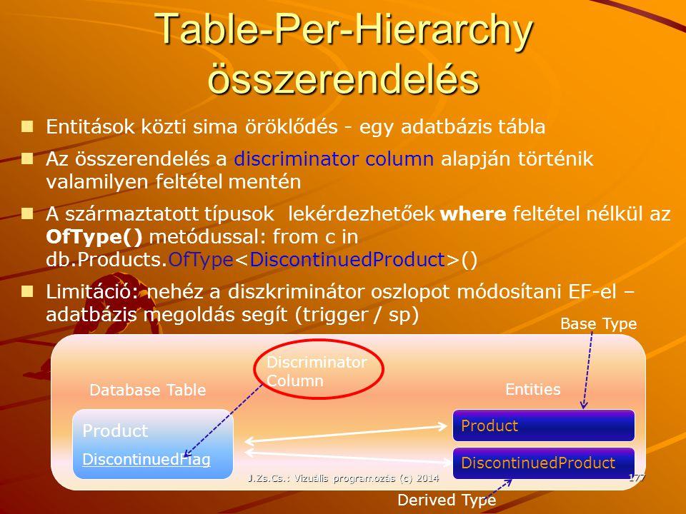 Table-Per-Hierarchy összerendelés