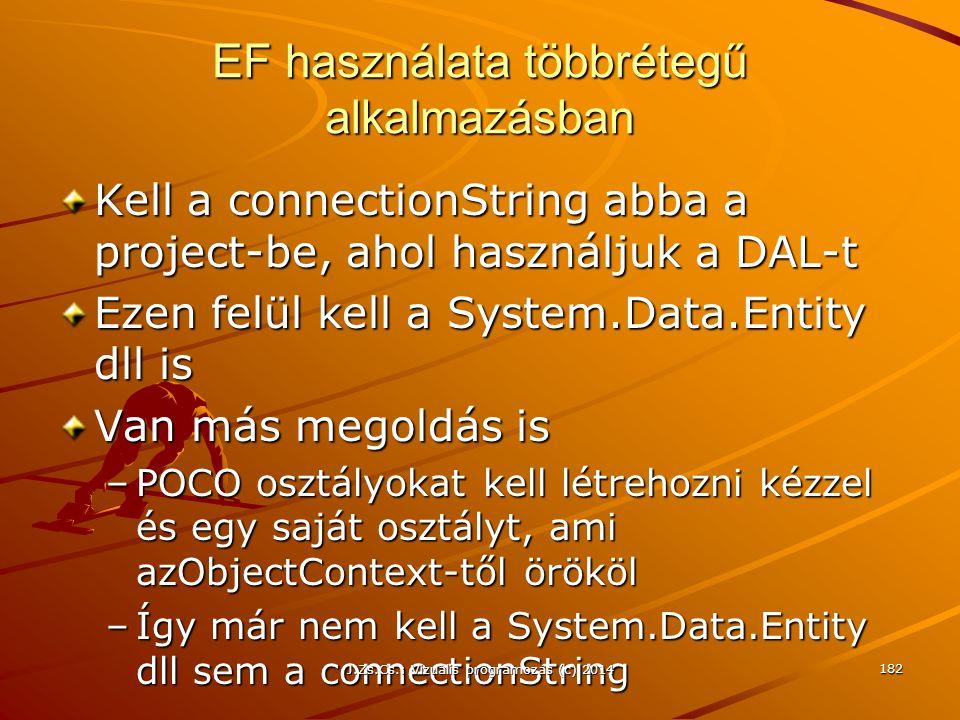 EF használata többrétegű alkalmazásban