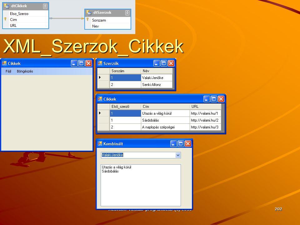 Demo: XML_Szerzok_Cikkek