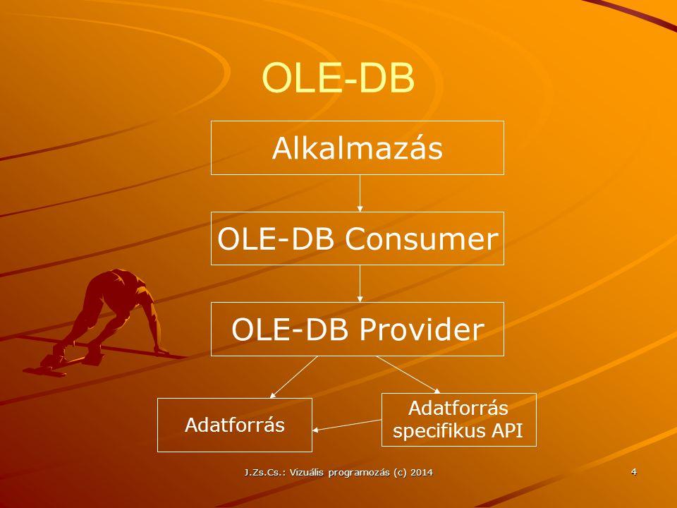 OLE-DB Alkalmazás OLE-DB Consumer OLE-DB Provider