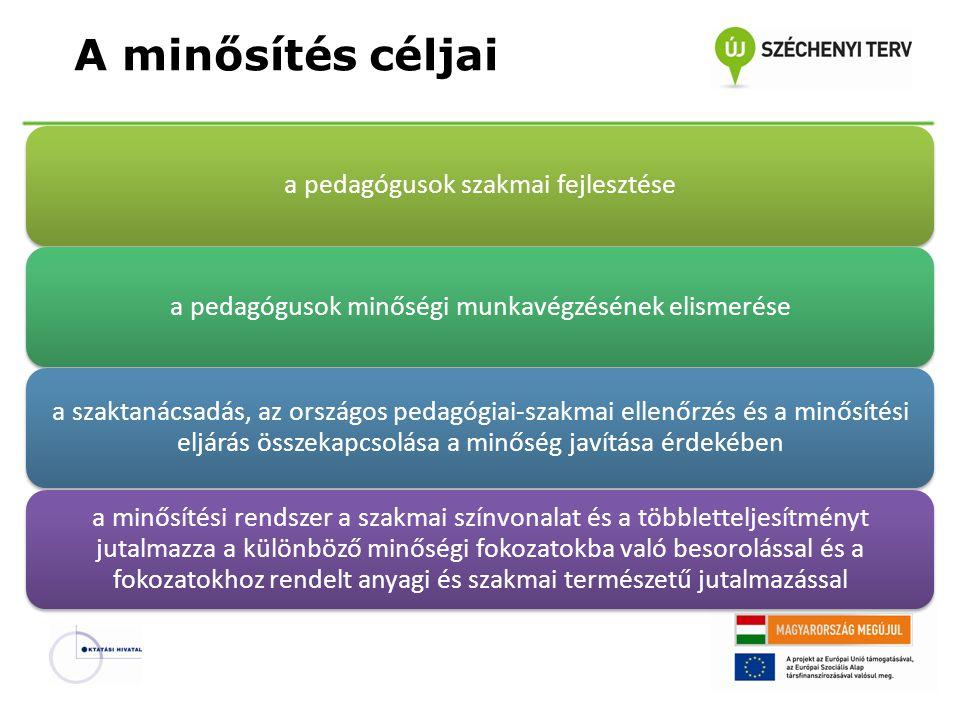 A minősítés céljai a pedagógusok szakmai fejlesztése
