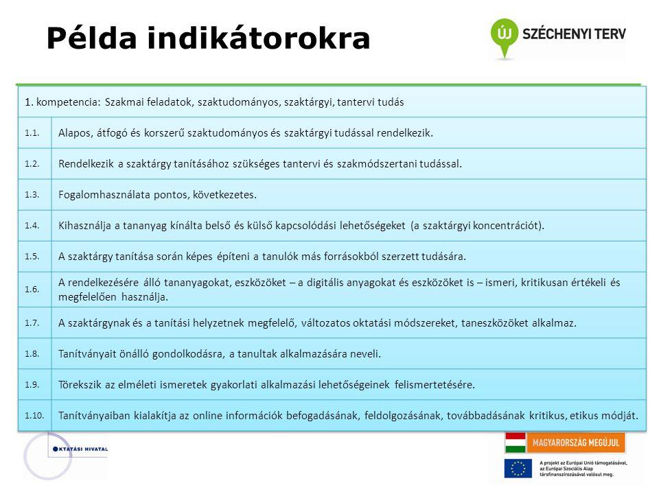 Példa indikátorokra 1. kompetencia: Szakmai feladatok, szaktudományos, szaktárgyi, tantervi tudás. 1.1.