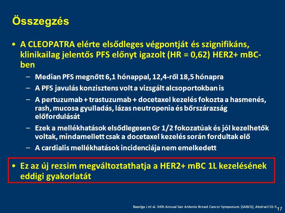 Összegzés A CLEOPATRA elérte elsődleges végpontját és szignifikáns, klinikailag jelentős PFS előnyt igazolt (HR = 0,62) HER2+ mBC- ben.