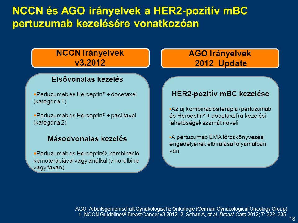 HER2-pozitív mBC kezelése