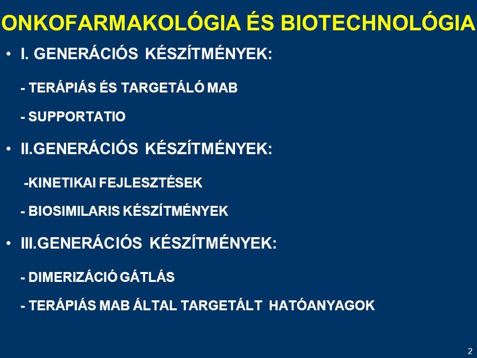 ONKOFARMAKOLÓGIA ÉS BIOTECHNOLÓGIA
