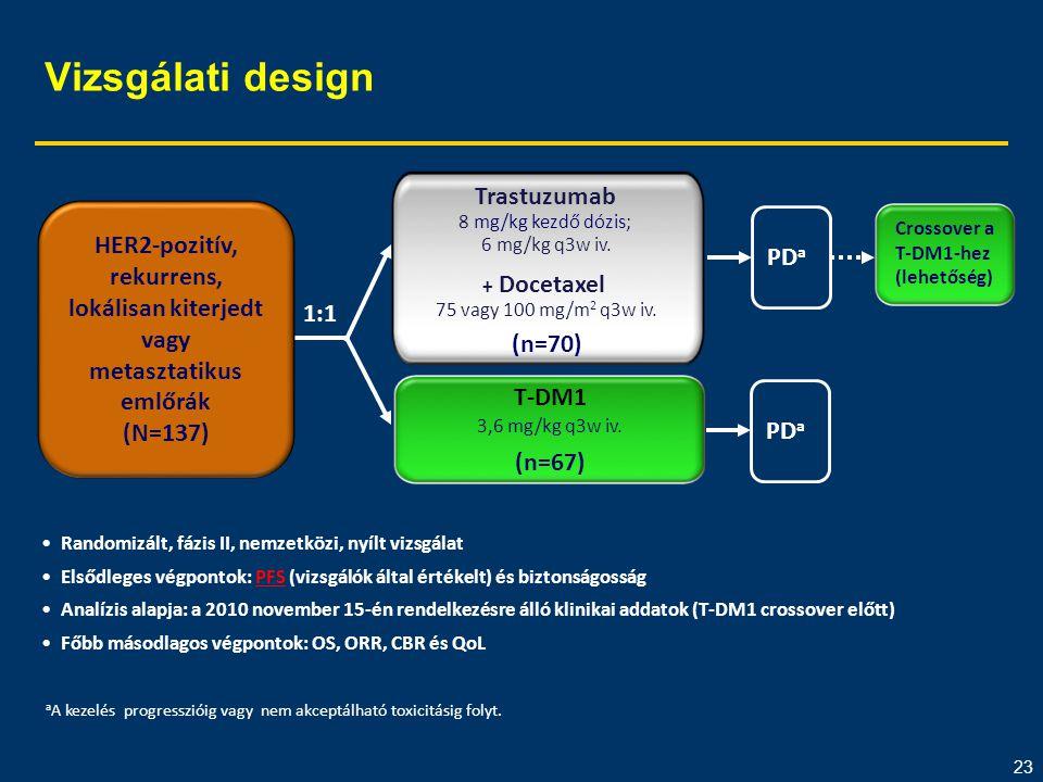 8 mg/kg kezdő dózis; 6 mg/kg q3w iv.