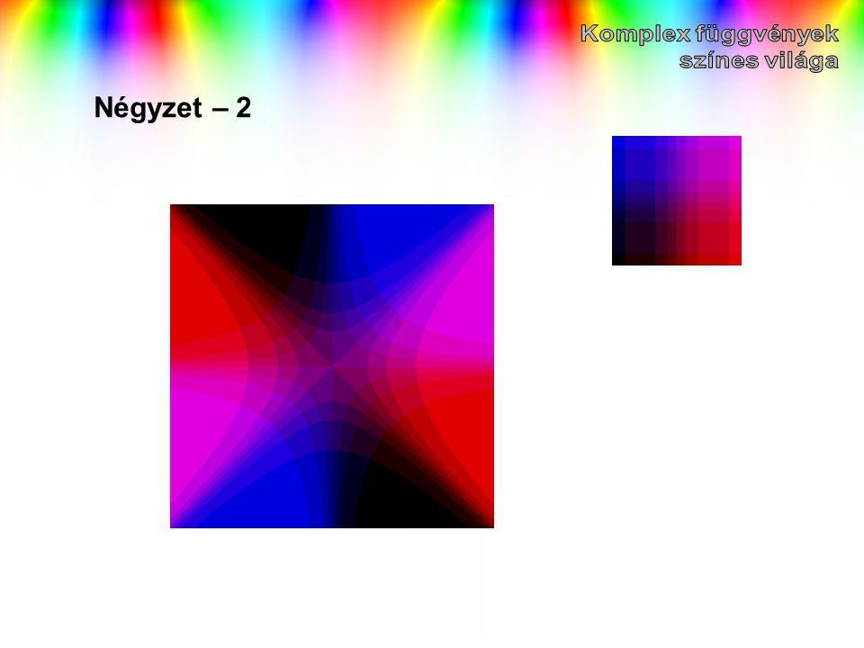 Komplex függvények színes világa Négyzet – 2