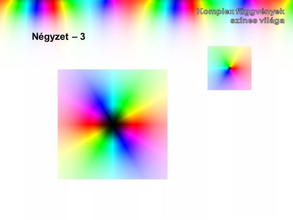 Komplex függvények színes világa Négyzet – 3